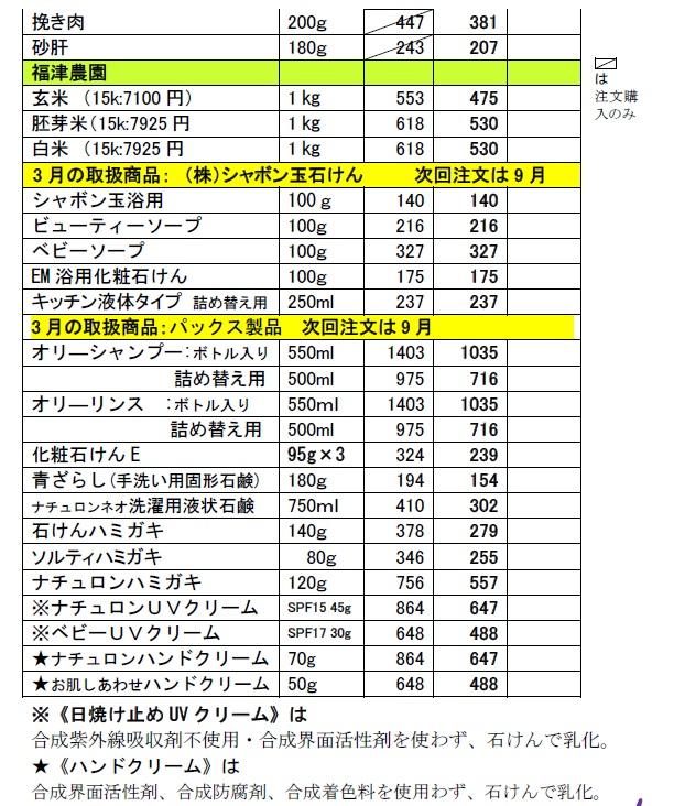 ②おーぷん・みるめ3月11日分注文表