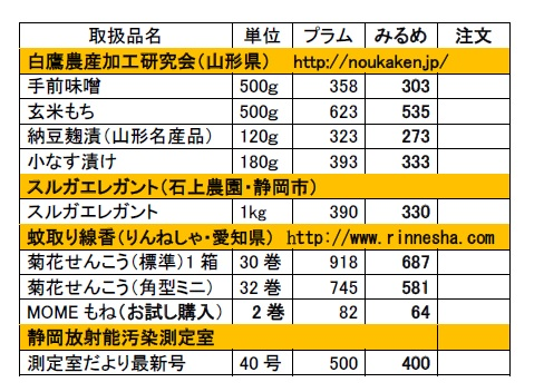 おーぷん・みるめ注文表20150311★