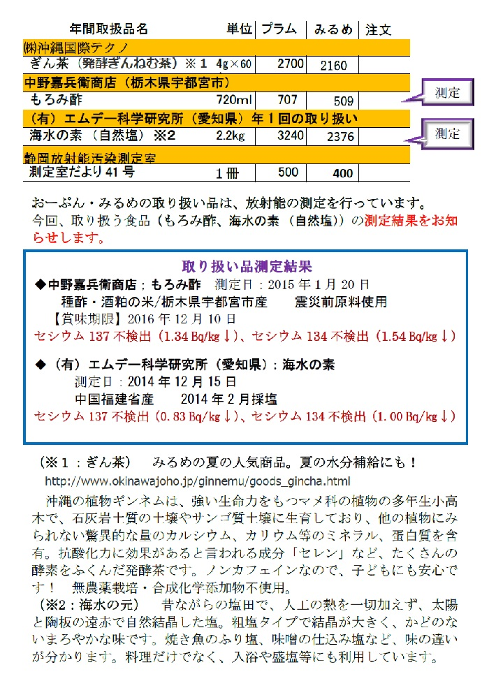 おーぷん・みるめ6月10日分注文表2