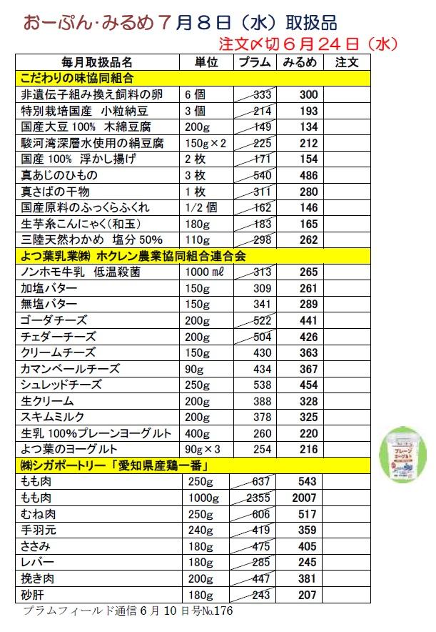 おーぷん・みるめ7月8日(水)の注文表