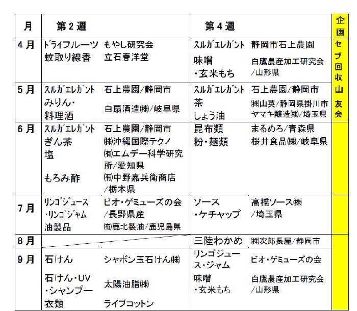 おーぷん・みるめ年間取扱予定表2016年4月~9月まで
