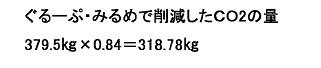 生ごみのCo2削減報告2014~201505