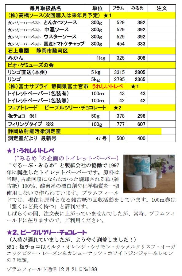 """おーぷん・みるめ""""1月27日注文表2"""