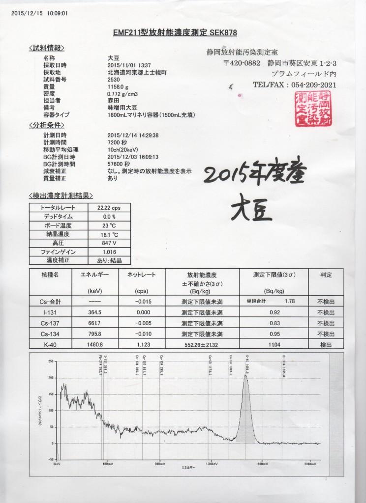 セシウム134.137共に不検出。