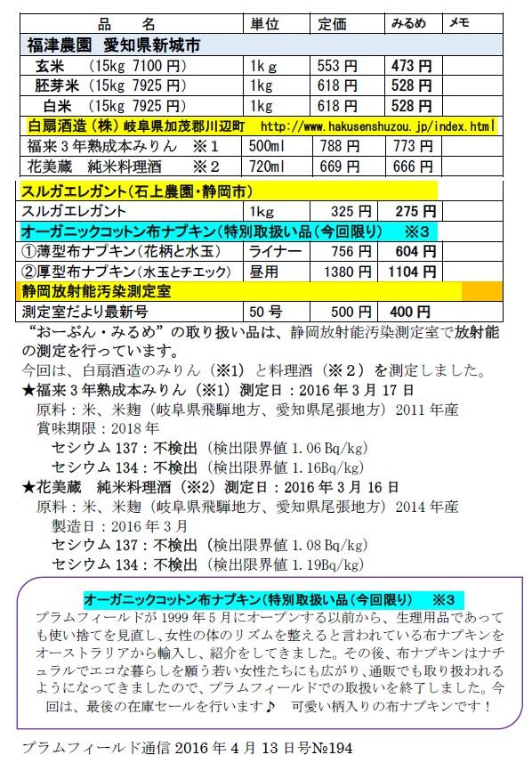 2おーぷん・みるめ5月11日注文表