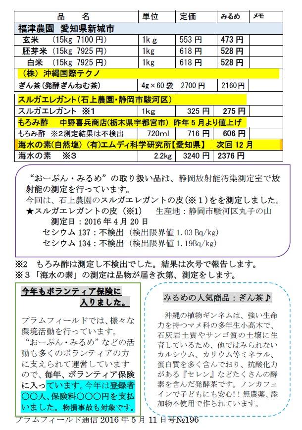 通信№196注文表2