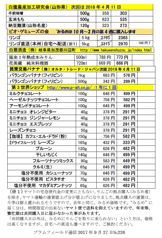 10月25日(水)の注文表3