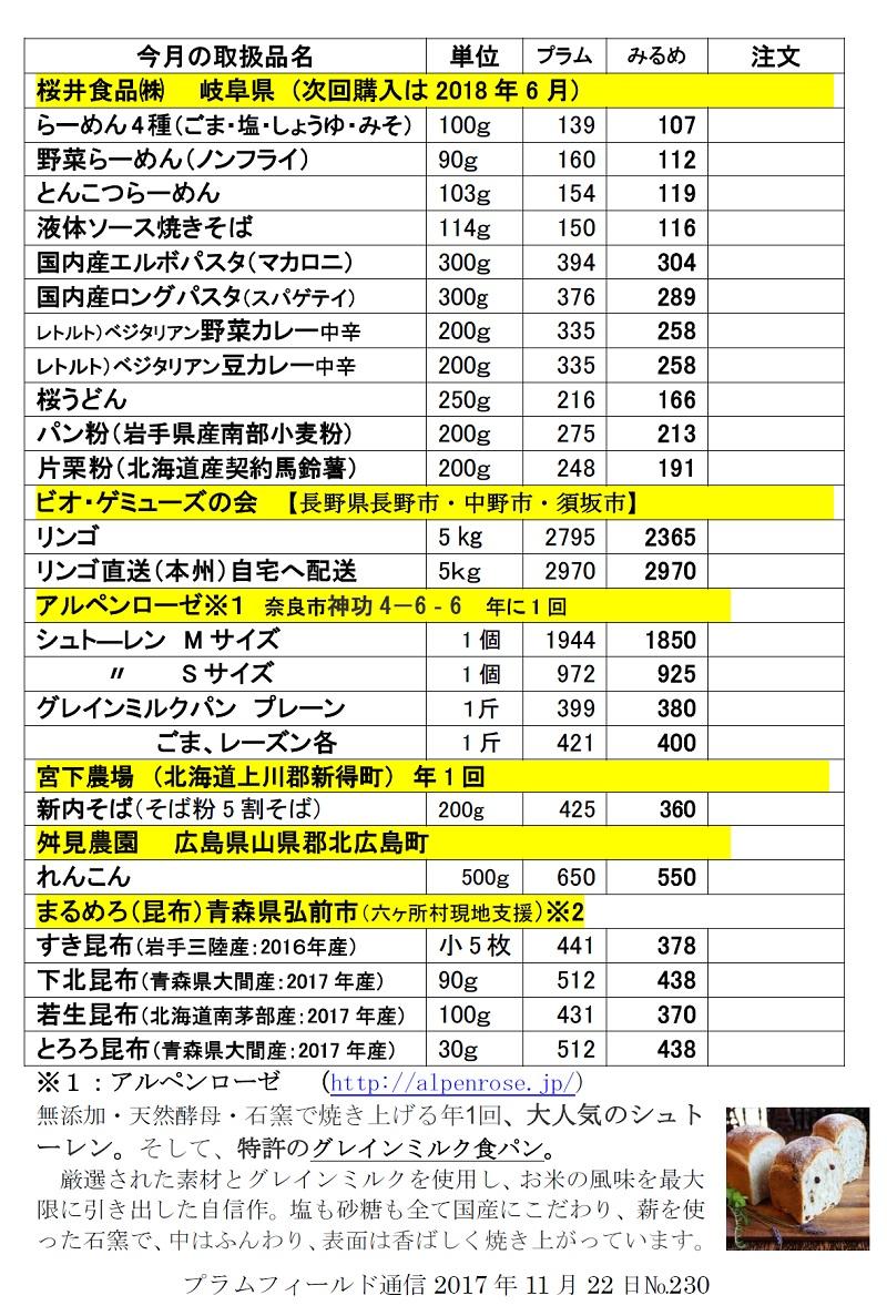 おーぷん・みるめ12月20日の注文表2