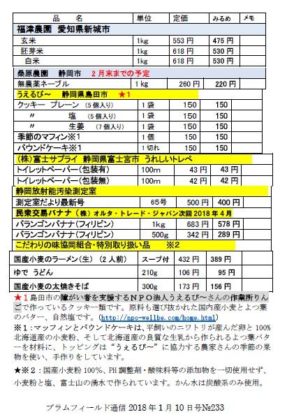 プラム通信2018年1月10日号№233注文表2