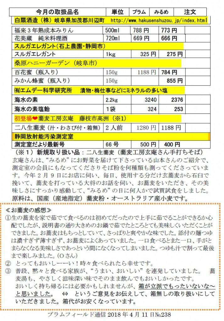 おーぷん・みるめ5月9日注文票2