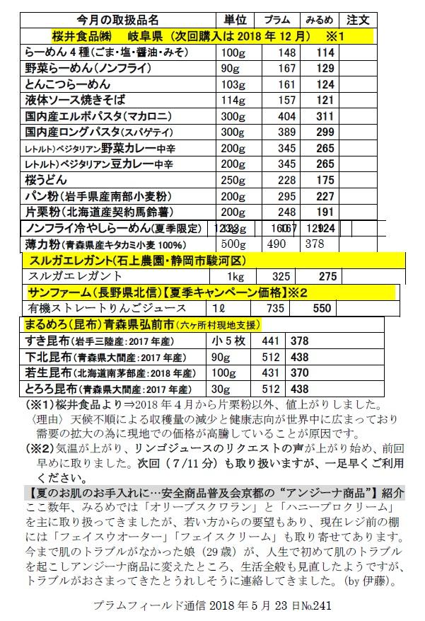 おーぷん・みるめ6月27日注文表2