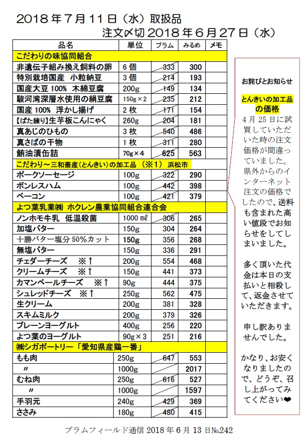 おーぷん・みるめ7月11日の注文表1