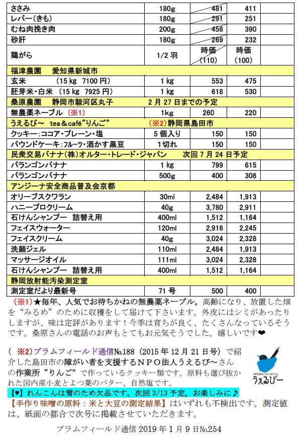 おーぷん・みるめ2月13日の注文表2