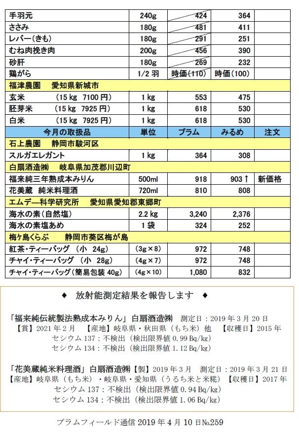 オープン・みるめ5月8日の注文表2