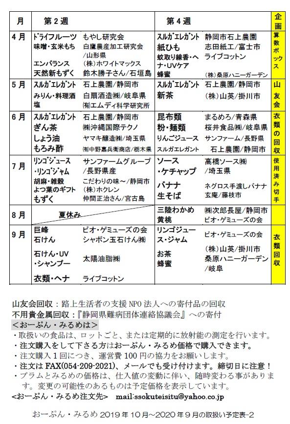おーぷん・みるめの年間取扱表2