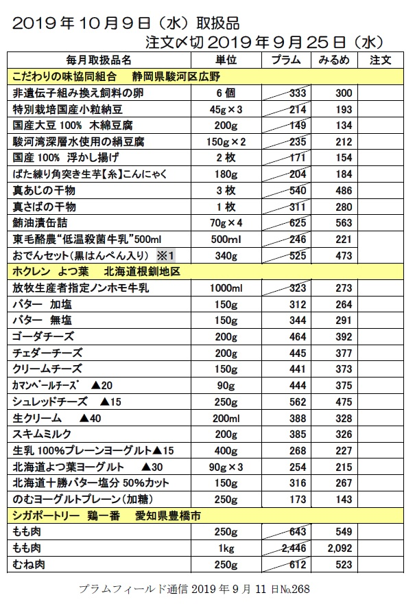 おーぷん・みるめ10月9日の注文表1