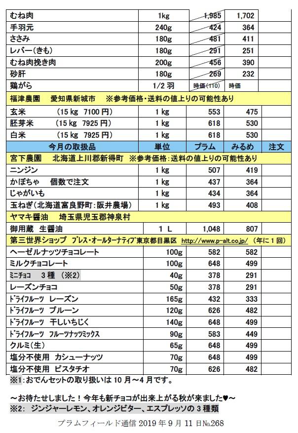 おーぷん・みるめ10月9日の注文表2